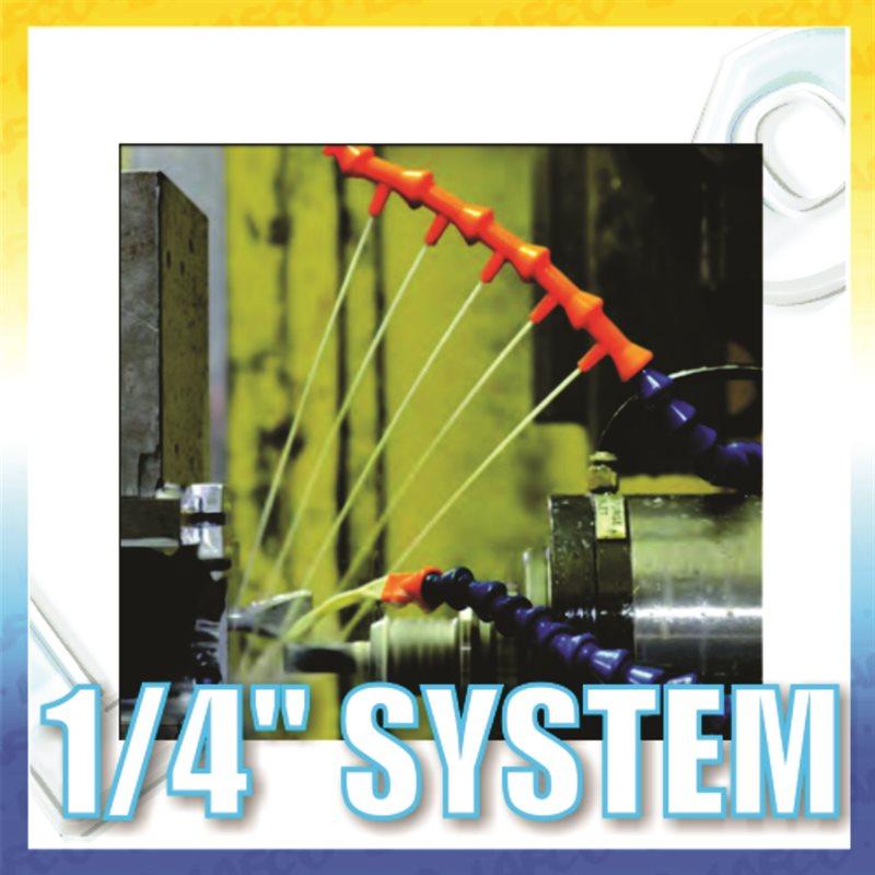 """Système 1/4"""""""